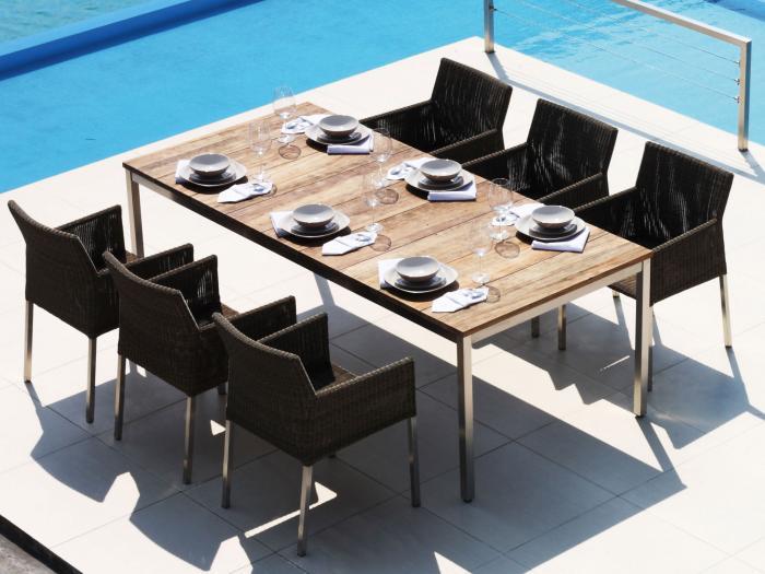 AuBergewohnlich Affordable Stunning Wichtige Infolinks With Gartenmbel Alu Holz With  Gartenmbel Aluminium Holz